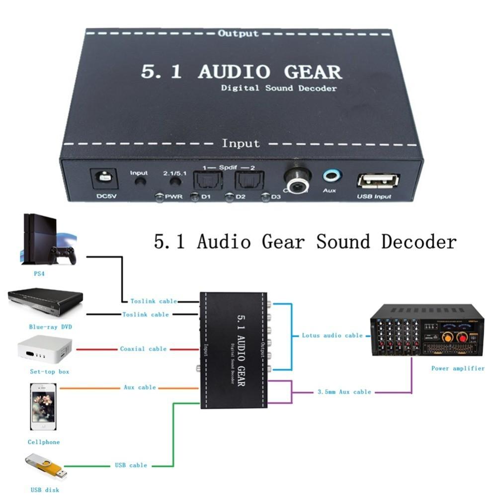 5 1 Audio Gear Digital Sound Decoder to Analog Audio Converter Transfer  Gracious